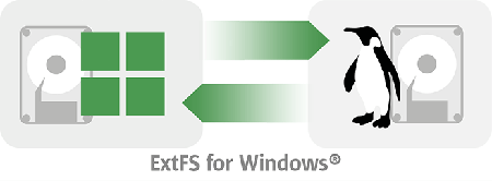 Paragon ExtFS for Windows